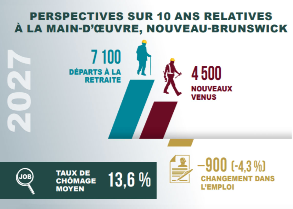 10-year-workforce-FR